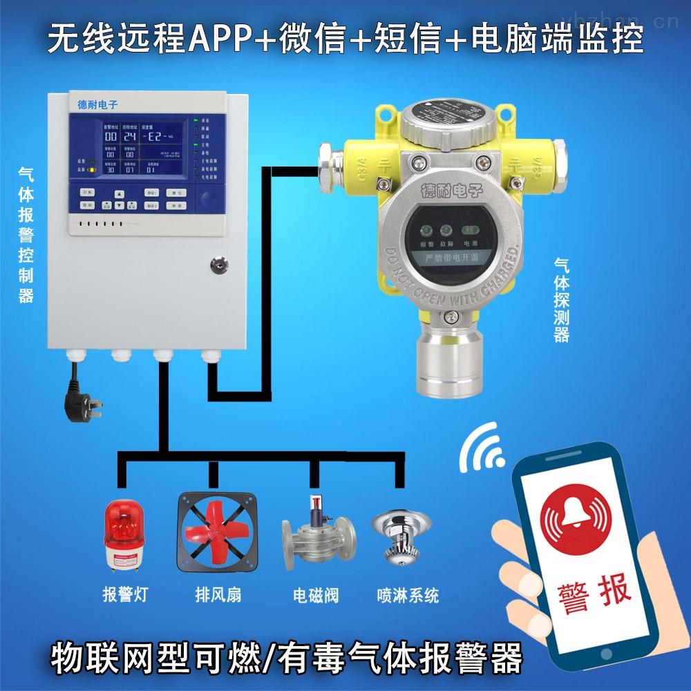 壁掛式氣體報警控制器,氣體探測儀器