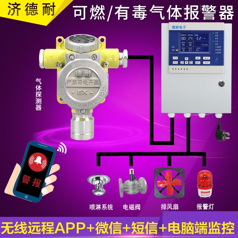 化工厂厂房二甲醚检测报警器,气体泄漏报警装置