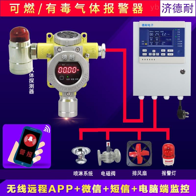 化工厂车间稀料溶剂气体探测报警器,气体报警控制器