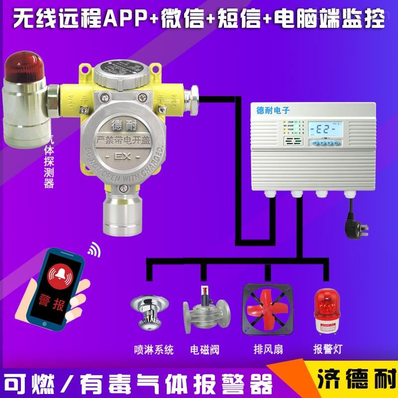 炼钢厂车间高炉煤气探测报警器,煤气报警器