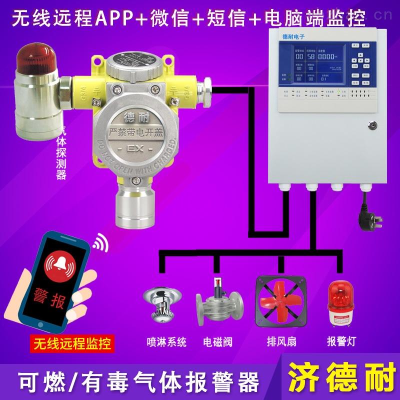 化工厂罐区沼气检测报警器,云监测