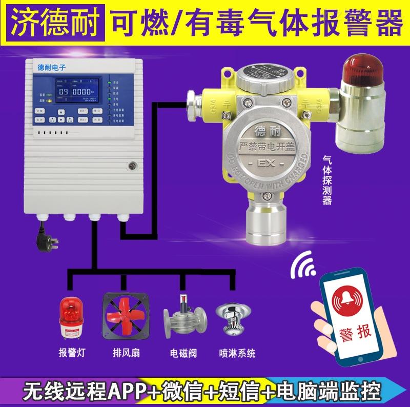 油漆仓库稀料溶剂气体检测报警器,远程监控