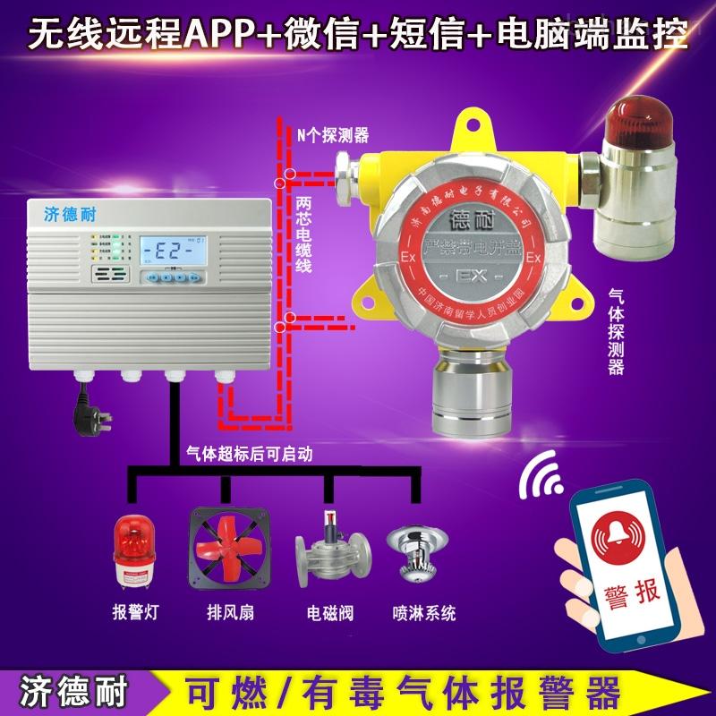 液氨罐區氨水報警器,聯網型監測