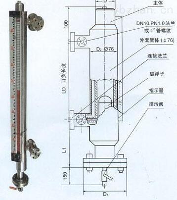 磁翻板液位计选型