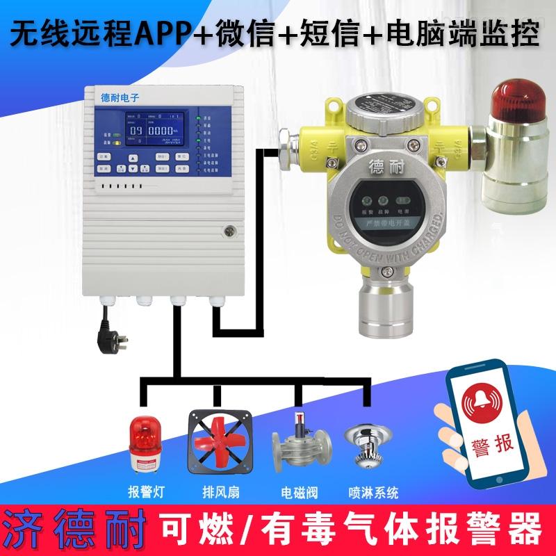 壁挂式硫酸探测报警器,可燃气体探测器