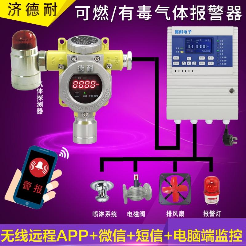 固定式丙烯酸浓度报警器,气体报警控制器