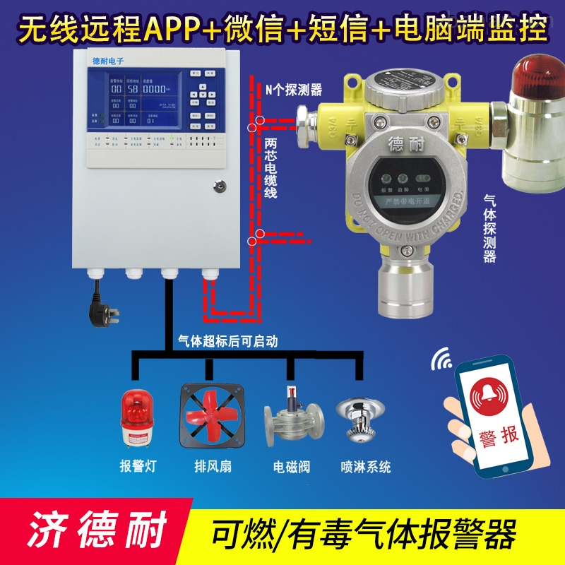 化工厂仓库一氧化碳气体报警器,可燃气体报警器