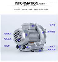 RH-410-1  0.7KW真空上料机专用1.3KW旋涡气泵