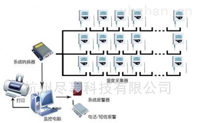 冰箱冷庫溫度、溫濕度監控系統新