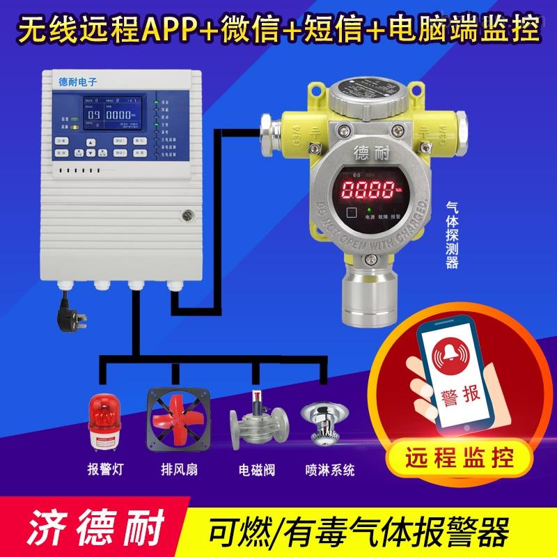 化工厂仓库酒精气体报警器,防爆型可燃气体探测器
