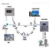 無線液位監控系統2