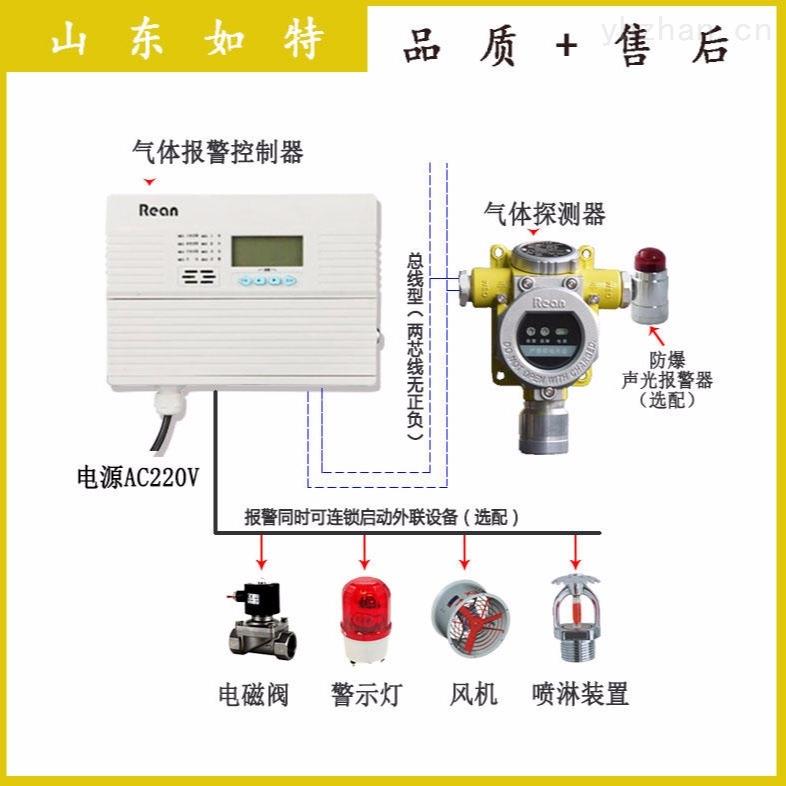 汽油庫房可燃氣體報警器 汽油氣體泄漏報警器