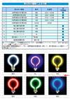 日本DSK電通產業YEX環形燈生產計劃調整!