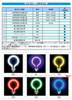 YEX日本DSK電通產業YEX環形燈生產計劃調整!