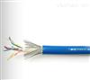 MHYVRP-6×2×1.0-软芯矿用防爆通讯电缆