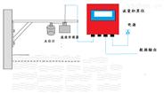 明渠流量計在線監測安裝