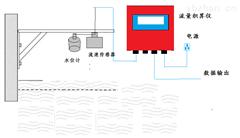 HZM-F6000明渠流量计在线监测安装