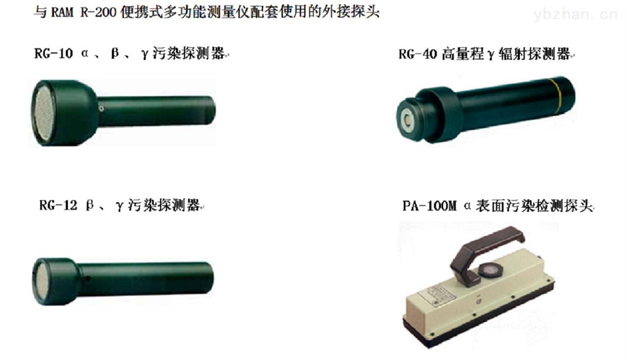 RAM R-200-RAM R-200辐射测量仪外接探头