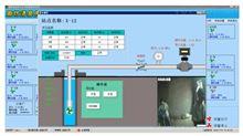 水源地監測保護
