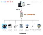 无负压供水设备远程监控系统——平升电子