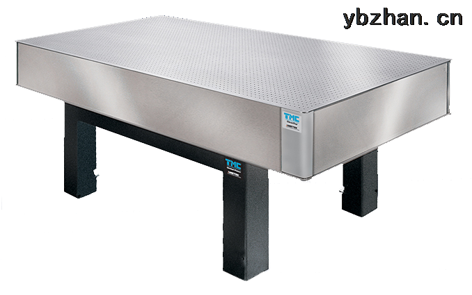 784、783、781、790、710-CleanTop®系列光學平臺