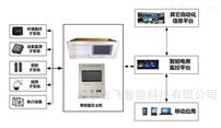 配变电站智能环境综合监控系统