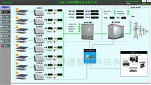 光伏智能監控系統