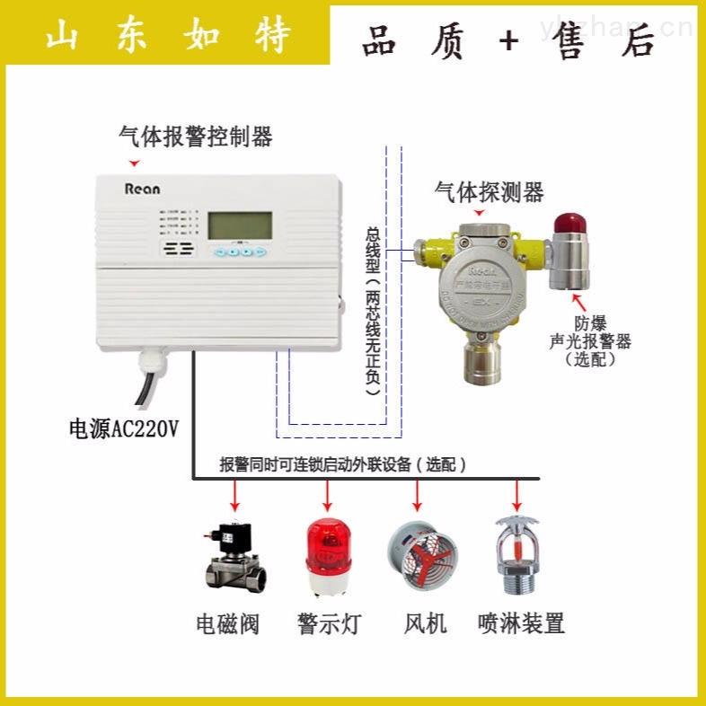 污水處理廠硫化氫濃度報警器H2S有毒氣體報警器