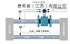 江蘇分體式電磁流量計