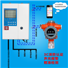 固定式煤气检测仪厂家