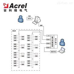 AcrelCloud-3200商场远程预付费电能管理 宿舍报表统计