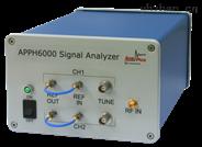 APPH6000-IS400 400MHz信号源分析仪