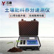 土壤检测仪器重点厂商分布