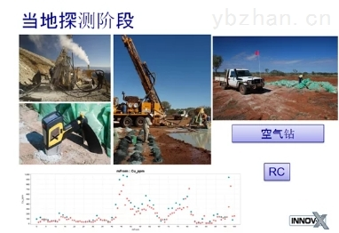 VCA-奧林巴斯手持礦石VANTA 分析儀