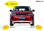 S600激光甲烷橫向掃描檢測車