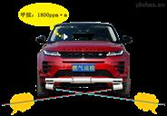 S600激光甲烷横向扫描检测车