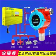 工业用环丙烷气体检测报警装置