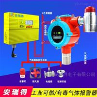 煉鐵廠二氧化碳氣體報警器