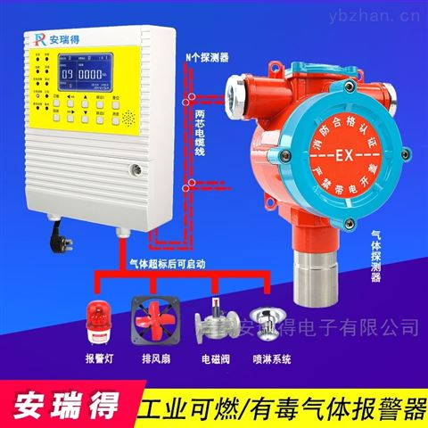 炼钢厂车间稀释溶剂气体浓度含量报警器