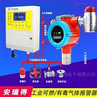 壁挂式乙醇气体报警器