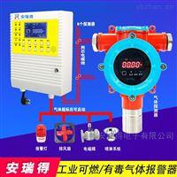 點型有毒有害氣體報警器