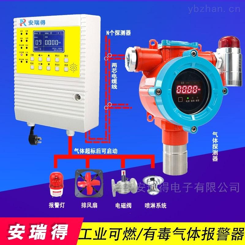 加氣站燃氣氣體檢測報警器