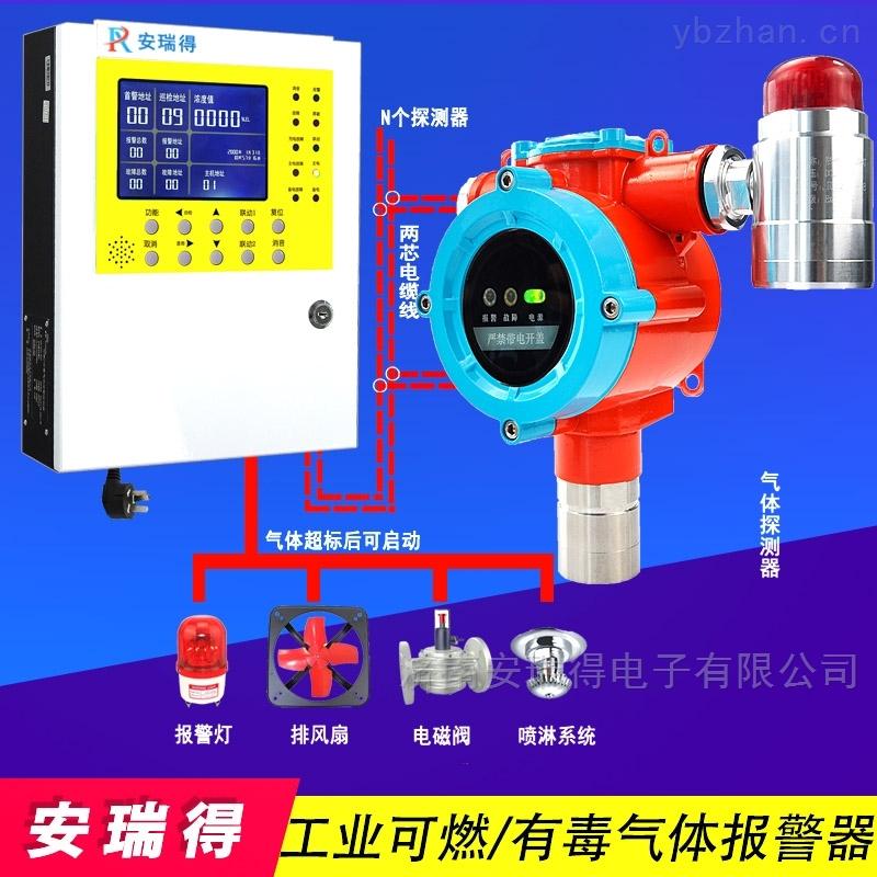 焦化廠氫氣檢測報警器,可燃氣體探測儀