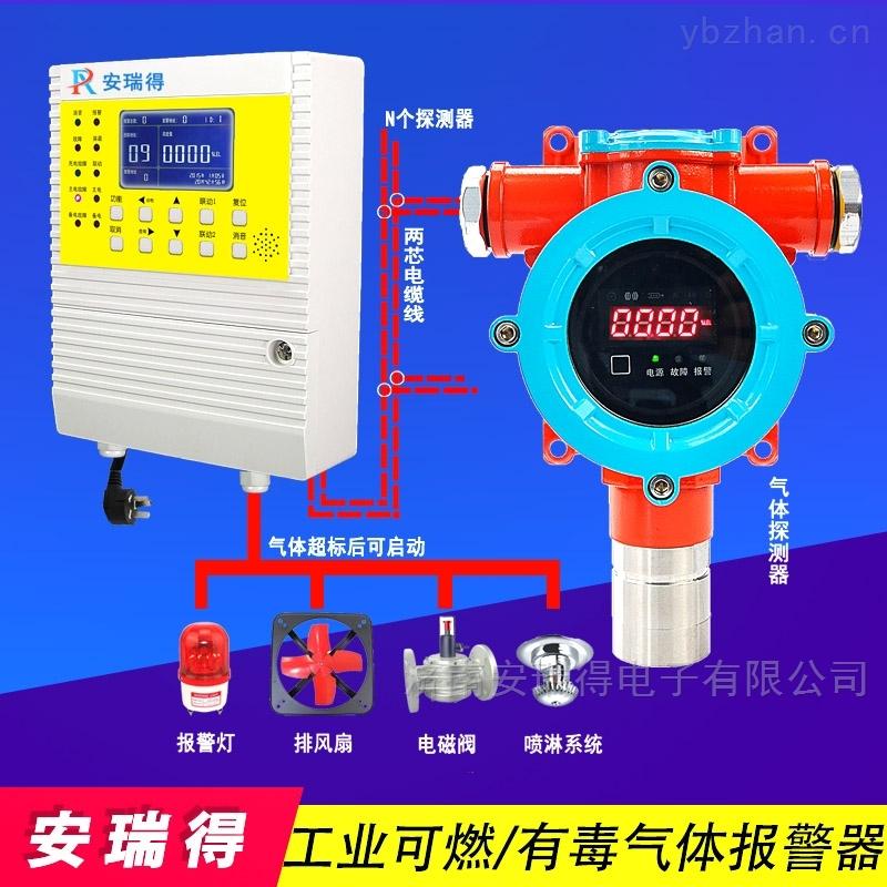 化工厂仓库二甲醚气体探测报警器,可燃气体检测报警器