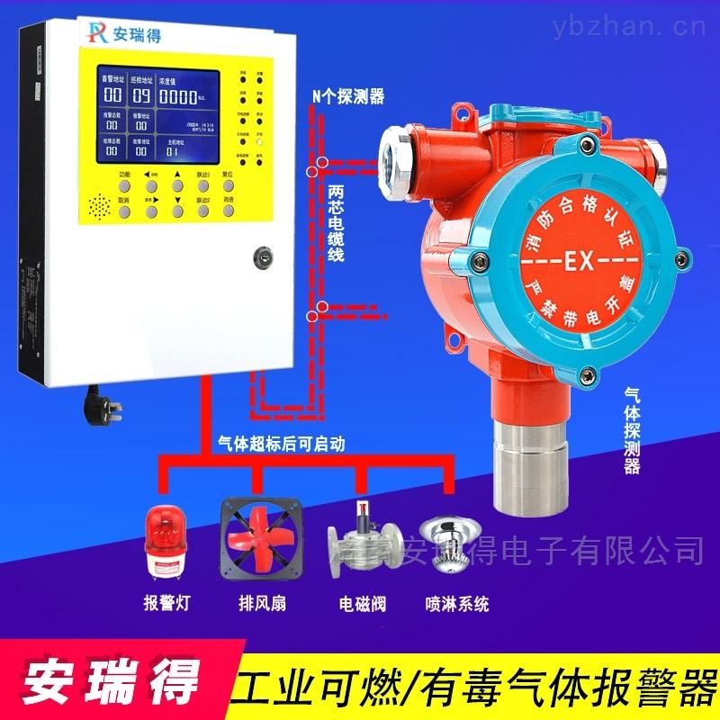 鋼鐵廠氫氣檢測報警器,可燃氣體探測器