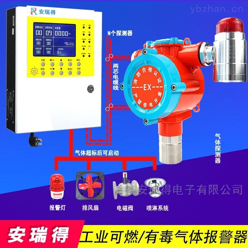 釀酒廠乙醇氣體泄漏報警器,燃氣濃度報警器