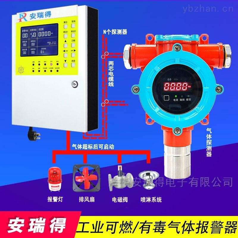 餐廳廚房液化氣檢測報警器,毒性氣體探測儀