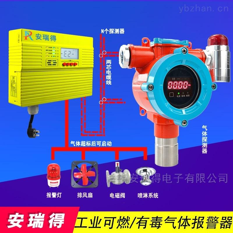 學校餐廳液化氣檢測報警器,氣體濃度報警器