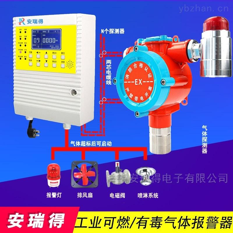 鋼鐵廠氫氣檢測報警器,毒性氣體報警儀