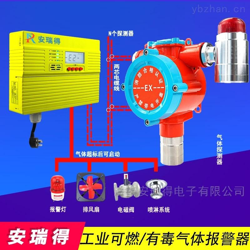 液氨罐区氨水气体检测报警器,可燃气体报警装置